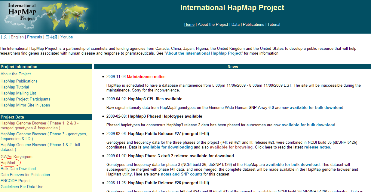 How to download HAPMAP data and