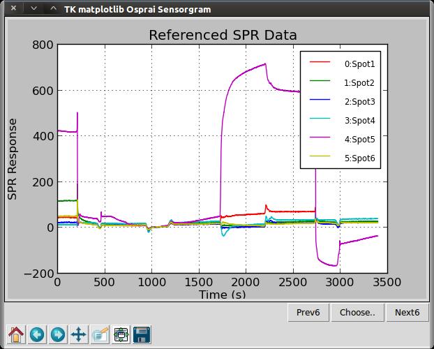 OSPRAI Tutorial 1 — osprai-doc 0 5-110515 documentation